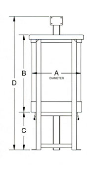 chemica feed tanks