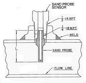 axelson sand probe valve