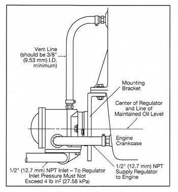 Oil Level Regulator Davco Ren on flow meter connections